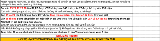 bán r1 royal city