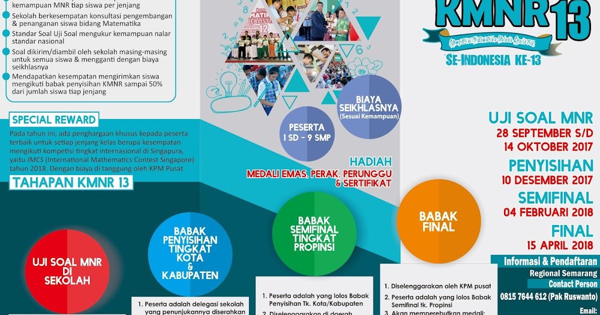 Kpm Semarang Kompetisi Matematika Nalaria Realistik Kmnr 13