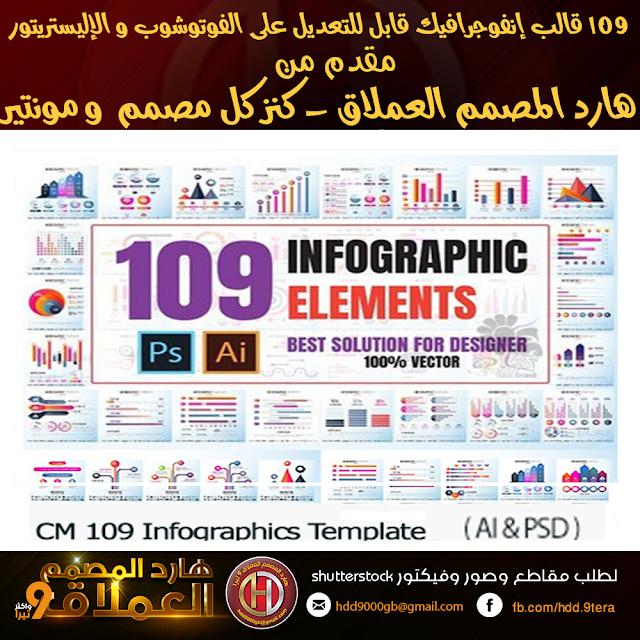 109 قالب إنفوجرافيك قابل للتعديل على الفوتوشوب و الإليستريتور