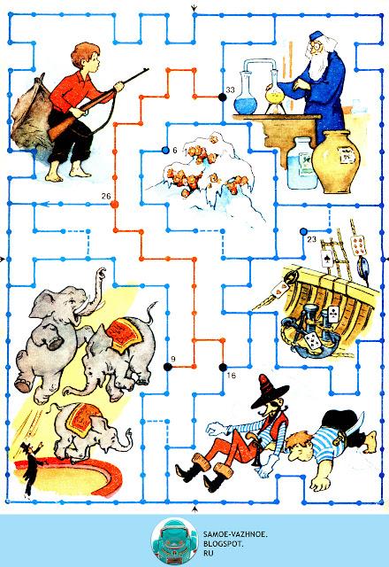 Настольная игра СССР. В стране приключений игра СССР художник Раевский 1987 1989 .