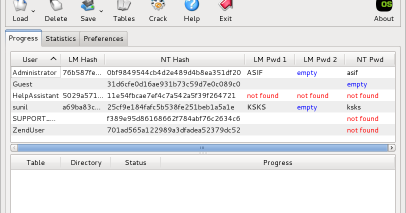 The Life of a Penetration Tester: Using ophcrack in Kali