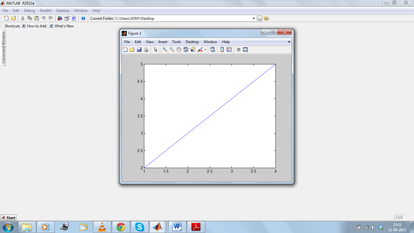 MATLAB Plot of Graph