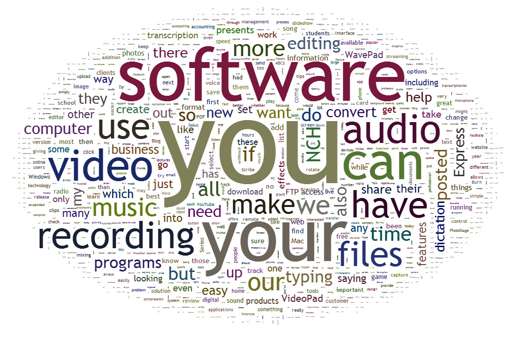 NCH Software blog word cloud