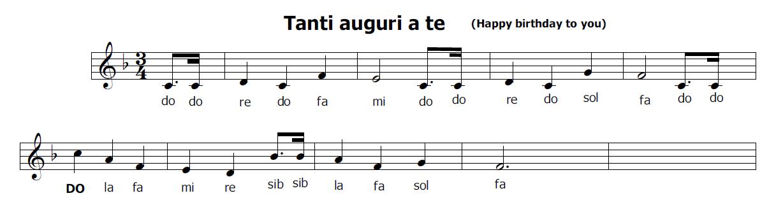 Musica E Spartiti Gratis Per Flauto Dolce Tanti Auguri A Te
