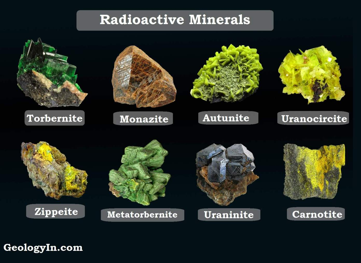 top radioactive minerals occurrence and identification