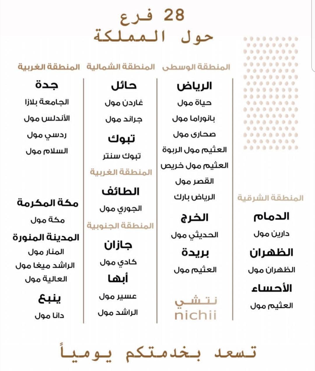 669bdf41c الفروع المشمولة بعروض نيتشي Nichii في المملكة :
