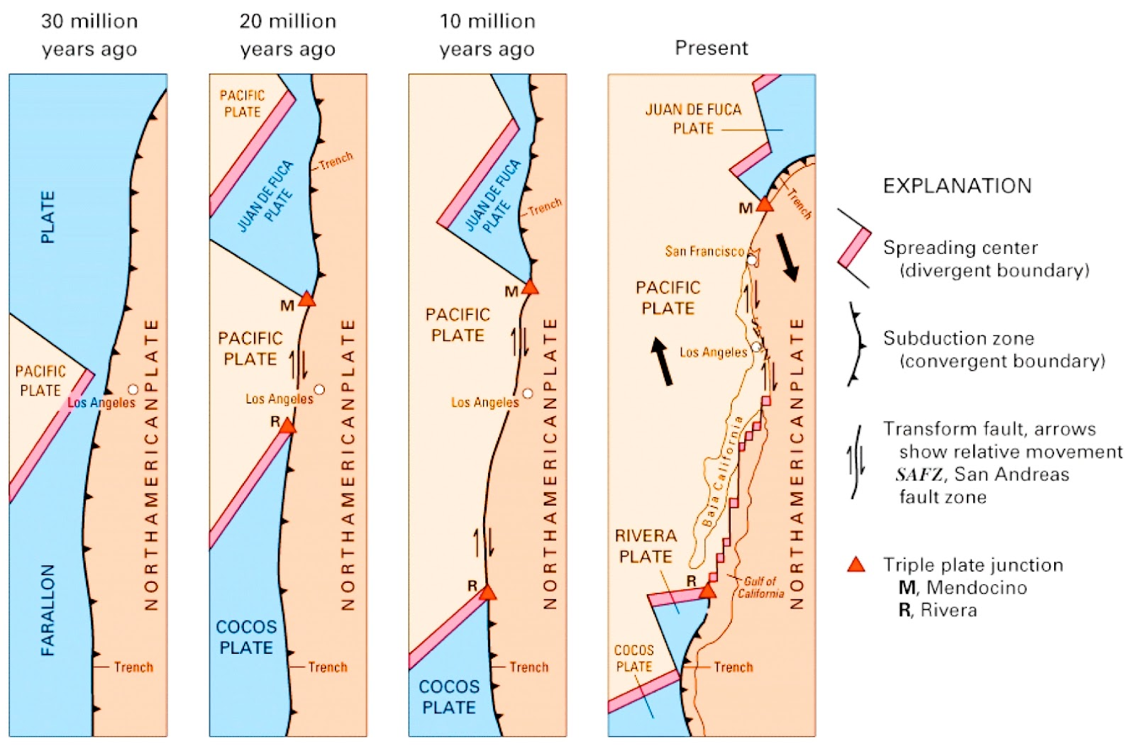 medium resolution of 10 facts about san andreas fault