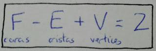 Formula de Euler para Poliedros