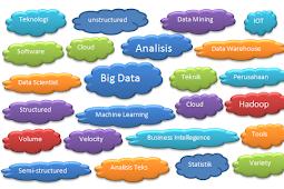 Pengertian dan Manfaat Analisis Big Data Bagi Kemajuan Bisnis