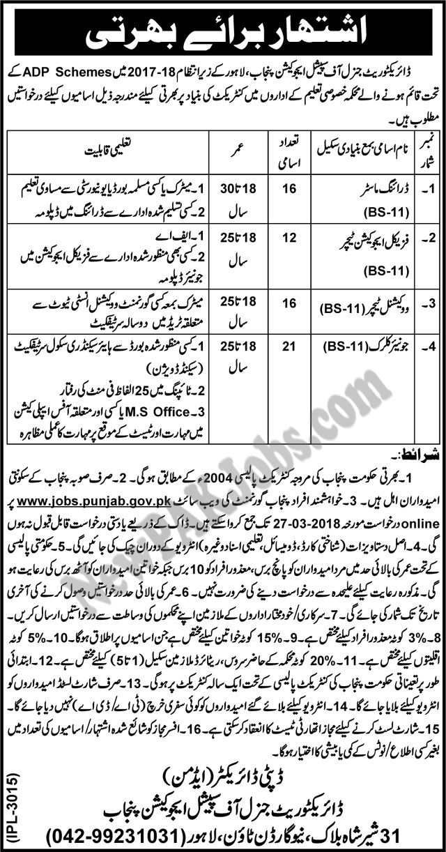 Directorate General of Special Education Punjab, for Drawing Master, Junior Clerk Othe