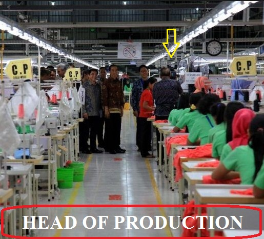 Jobs Description A Head of Production