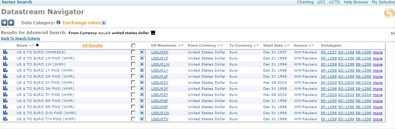 The Commonly Used Exchange Rate In Datastream Is Wmr Wm Reuters You Could Use That As A Filter Source