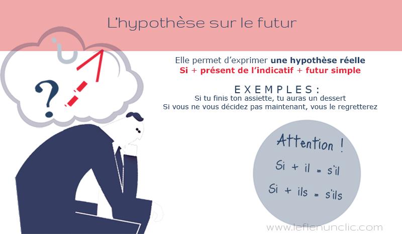 le futur simple, le présent de l'indicatif, l'hypothèse sur le futur, FLE, le FLE en un 'clic'