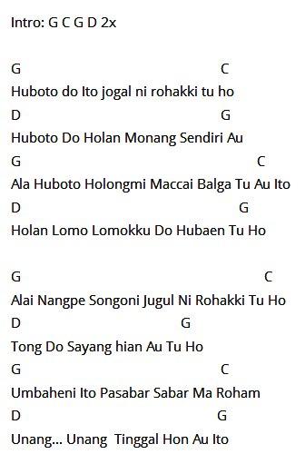 Bunga Ni Holong Chord : bunga, holong, chord, Gitar, MANGAPUS, ILUKKON
