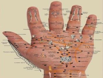 Τα πάντα βρίσκονται στην ΠΑΛΑΜΗ του χεριού σας - ΠΙΕΣΤΕ αυτά τα σημεία για οποιονδήποτε πόνο και... [photo]
