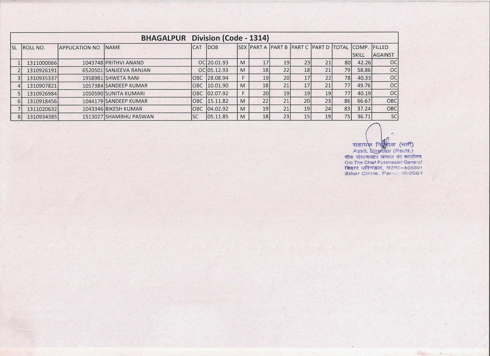 Bihar Circle : PA / SA examination 2013 Results