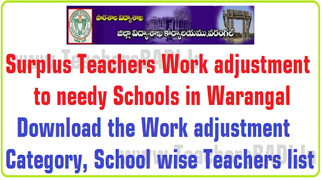 Warangal District,Surplus Teachers.ork adjustment to needy Schools 2016