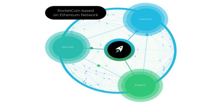 Rocket ICO - Platform Penghubung Antara Investor, StartUp, Dan Profesional Expert