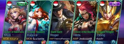 Team 3 Mobile Legends