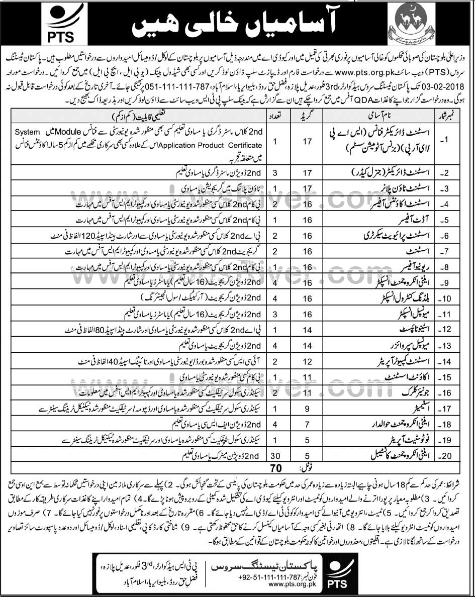 Latest Jobs Announced by Govt of Balochistan Via PTS Jobs January 2018