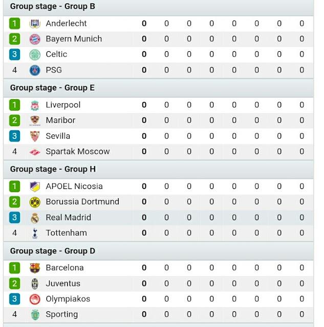 Jadual dan Keputusan UEFA Champions League 2017/18