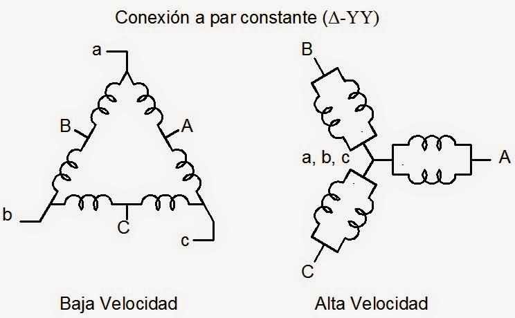 Ingenier A El Ctrica Conexi N Dahlander Iii Relaci N
