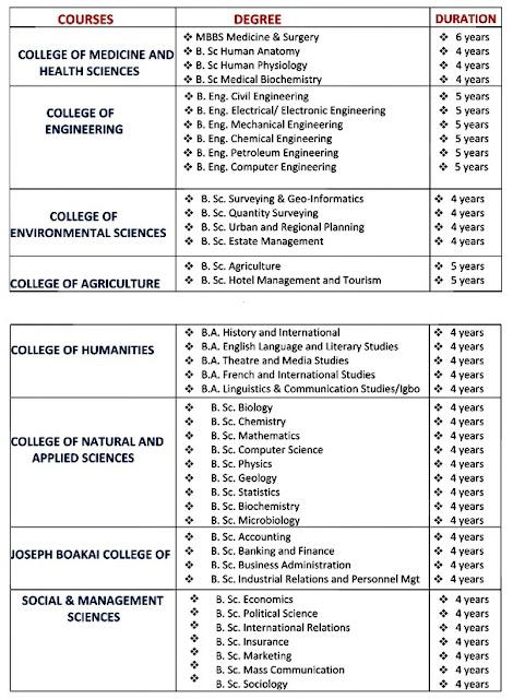 Gregory University