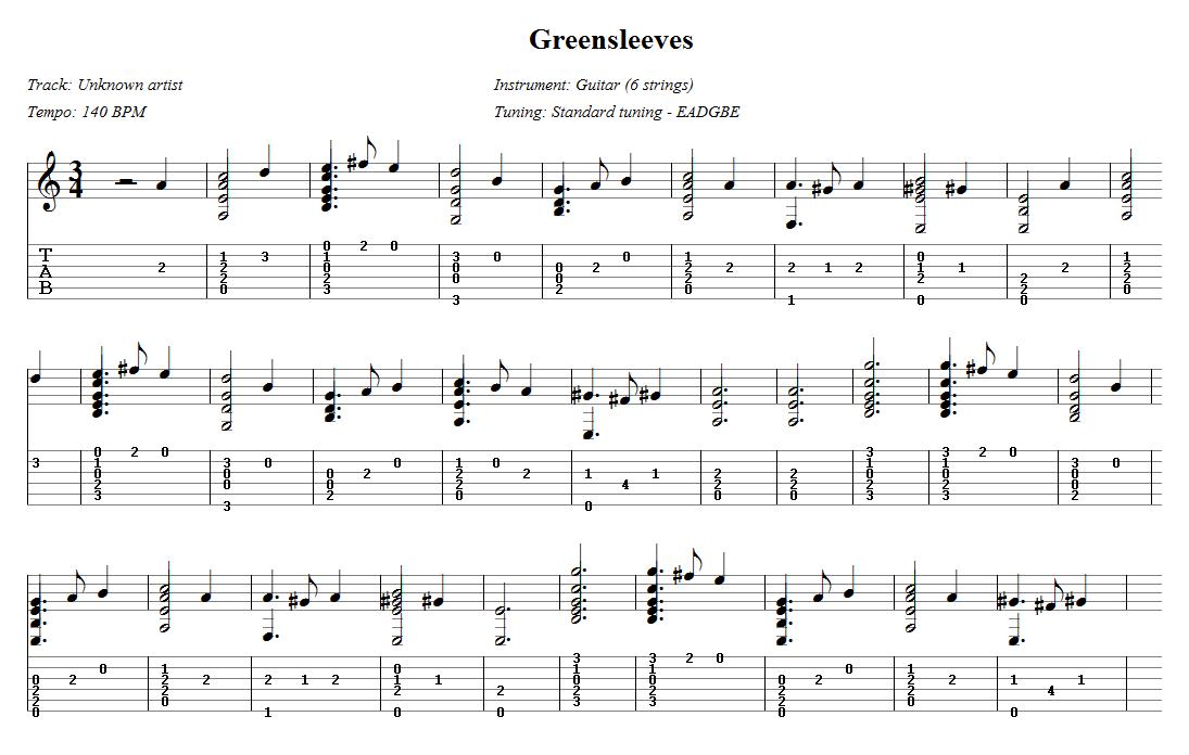 MIDIToTab official blog: Transcribing Greensleeves to Guitar