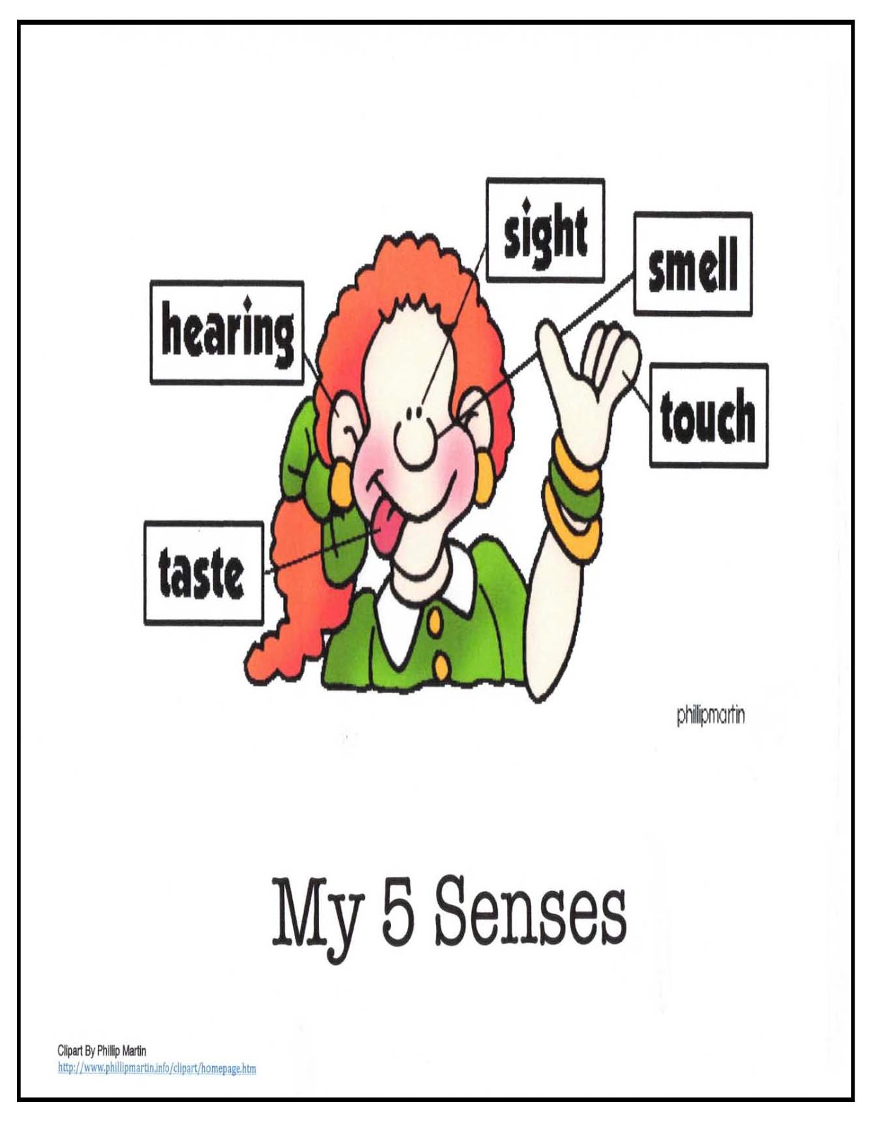 5 Senses Anchor Chart Poster