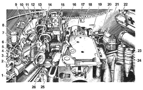 Боевое отделение танка Т-10М