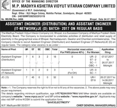 MPMKVVCL Bhopal AE JE Recruitment 2017 AE & Junior Engineer Jobs