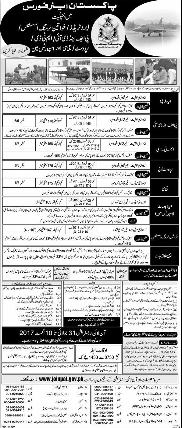 Pakistan Air Force Jobs 2017