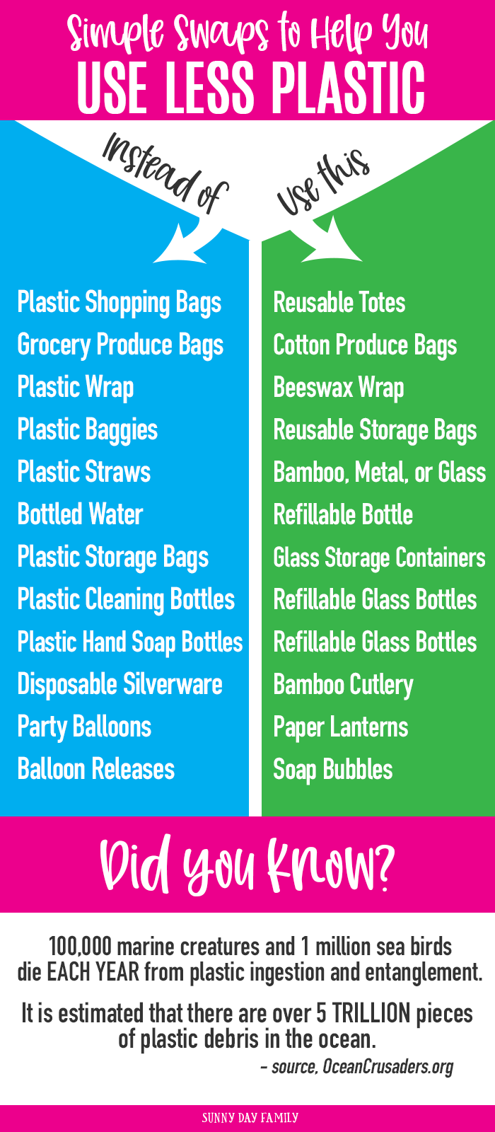 Use less plastic with these simple alternatives to everyday household products! Replace your plastic straws, bags, and more with these eco-friendly ideas. #ecofriendly #gogreen #cleaning #cleanhome #grovehome