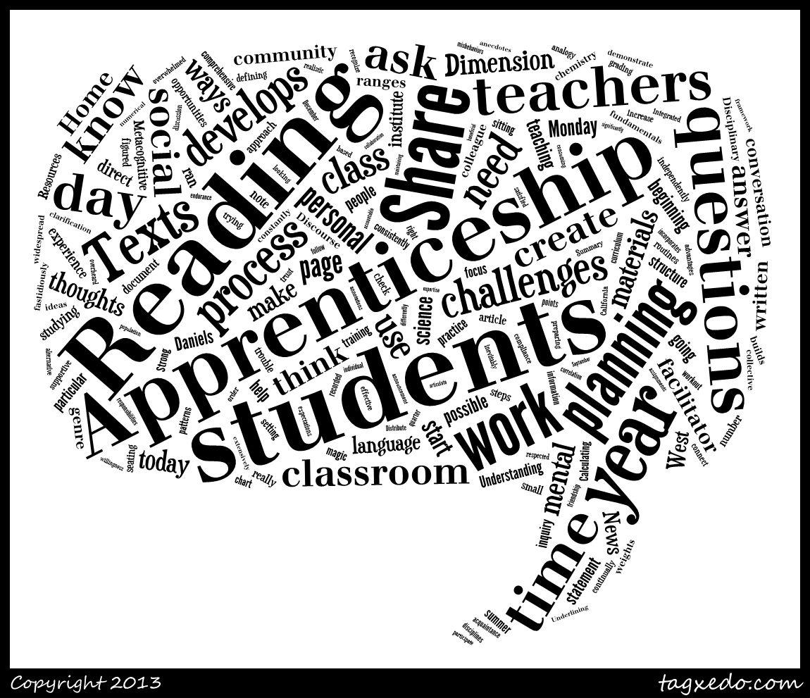 Berkley Reading Apprenticeship: Word Wall Activity!!