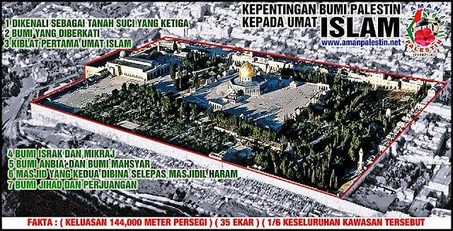 Sejarah Masjid Al-Aqsa