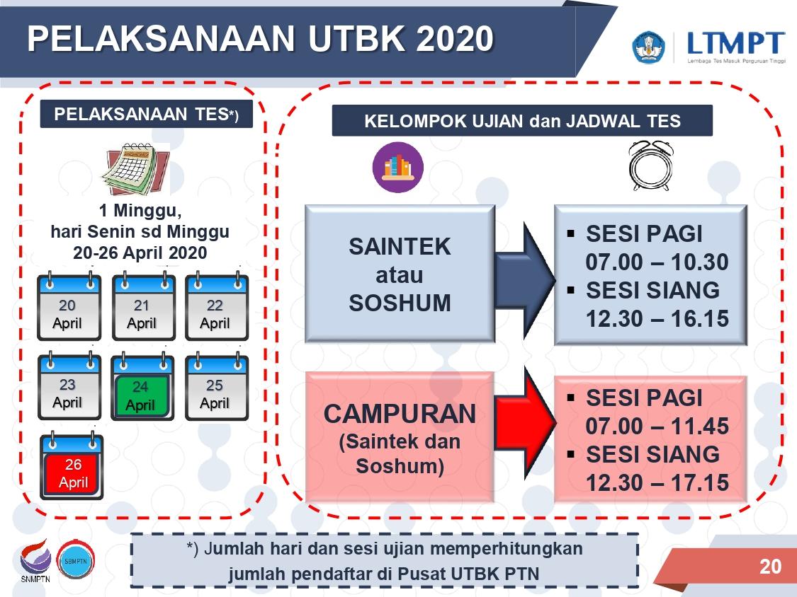 LTMPT: Jadwal UTBK Tahun 2020 dan Aturan Baru Dalam Seleksi Masuk PTN Tahun 2020