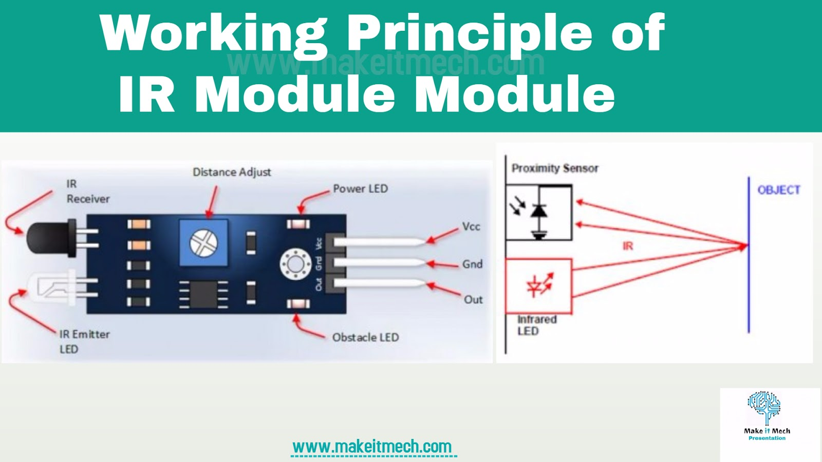 labwire: How to Use IR module with Arduino How Arduino IR obstacle