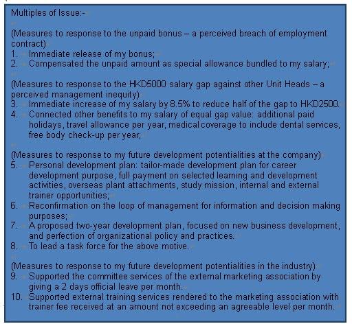 Breach of employment contract essay Homework Academic Writing - breach of employment contract