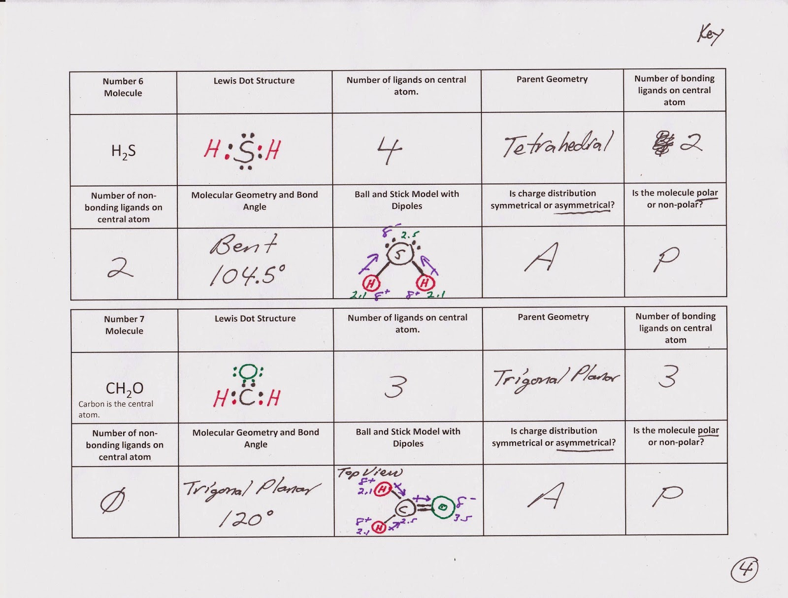 32 Molecule Polarity Phet Lab Worksheet Answers