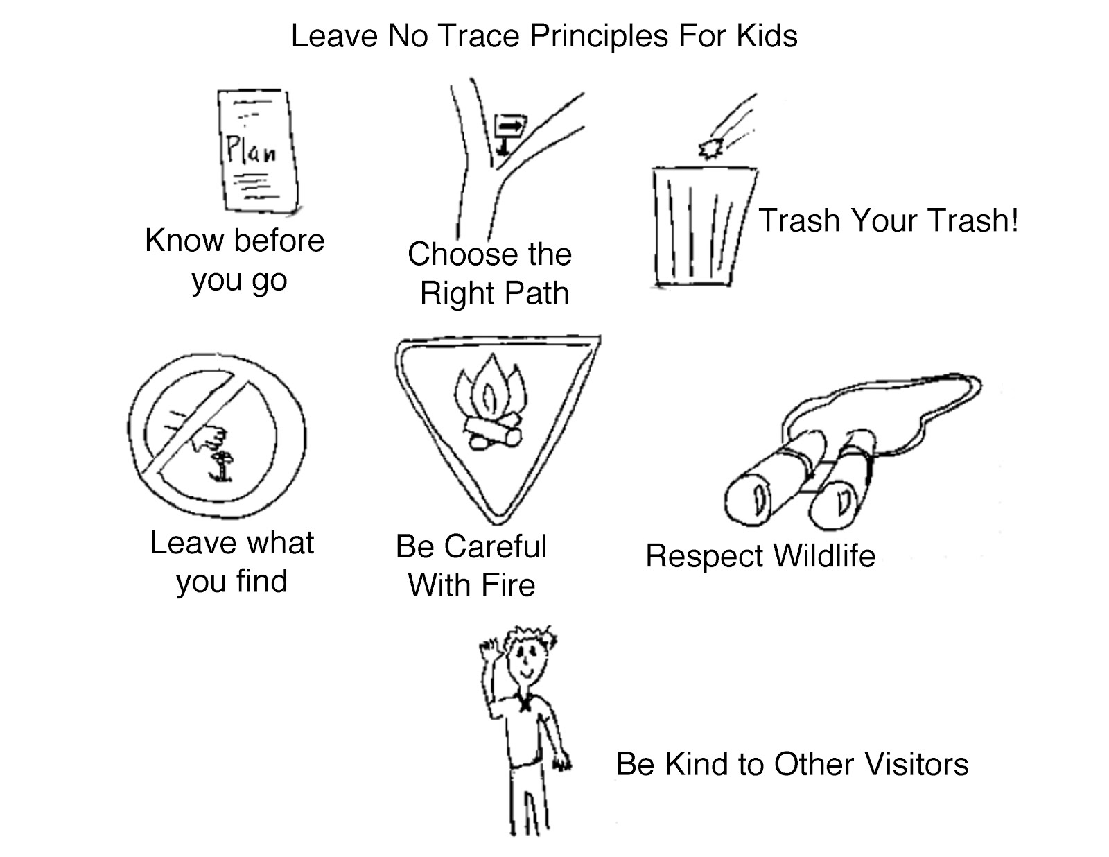 image relating to Leave No Trace Printable identified as Wiggle, Poke, Snicker, Zoom: Webelos Memory Assists for Go away
