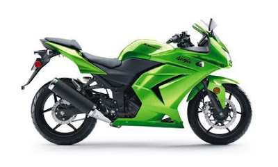 Kawasaki All New Ninja 250