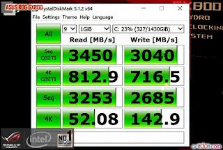 Benchmark ASUS ROG GX800 Mode Extreme
