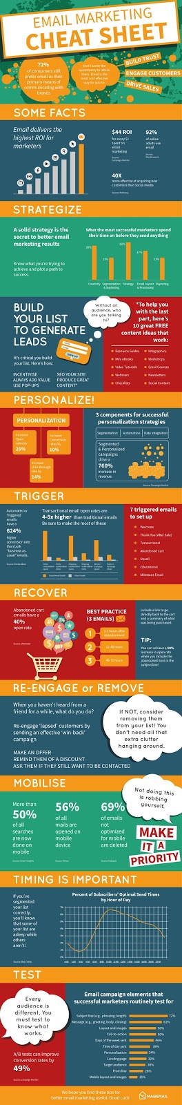 infografia-trucos-para-triunfar-email-marketing