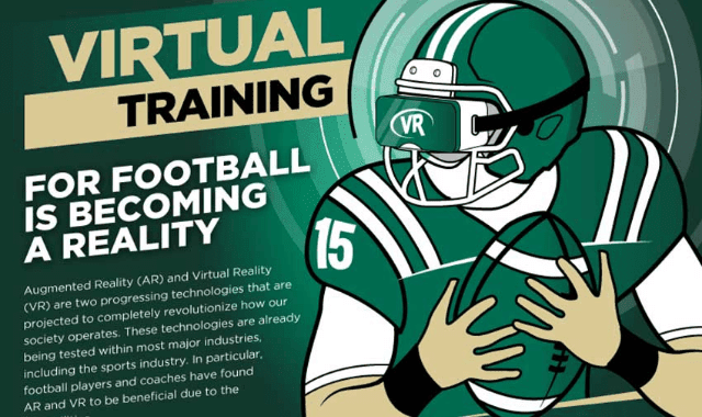 Virtual Training for Football is Becoming a Reality