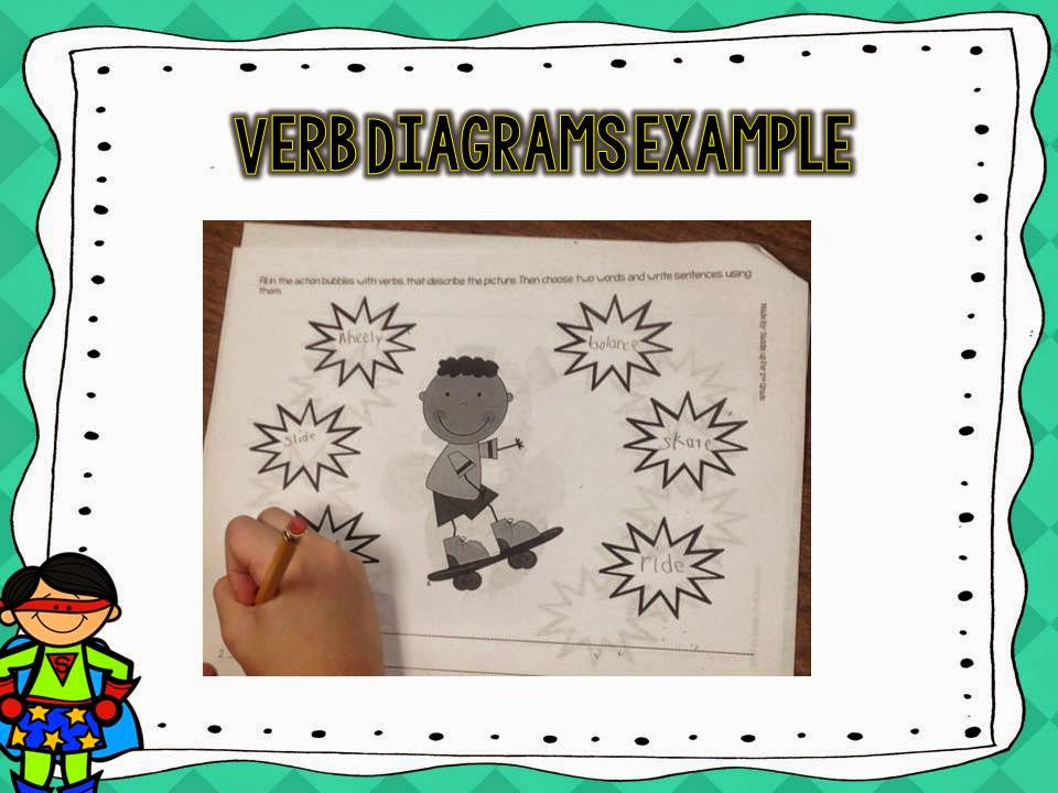 Verbs: Action Packed Graphic Organizer