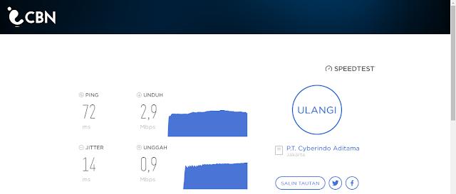 Hasil speedtest.cbn.net.id - Cara Mengecek Kecepatan Internet di PC