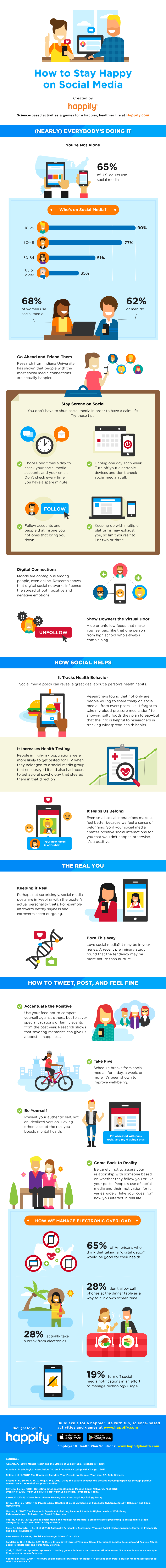 How to stay happy on Social Media [infographic]