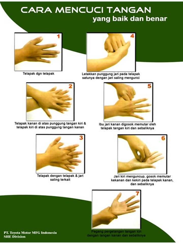 Gambar Hands Hygine Step Gubuk Orata Oreto Langkah Mencuci ...