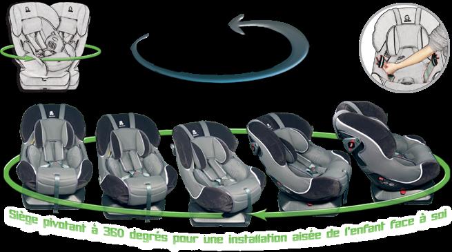 les meilleurs si ges auto pivotants les meilleurs si ges auto pour vos enfants. Black Bedroom Furniture Sets. Home Design Ideas
