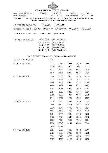 Official result of Kerala lottery Karunya_KR-212